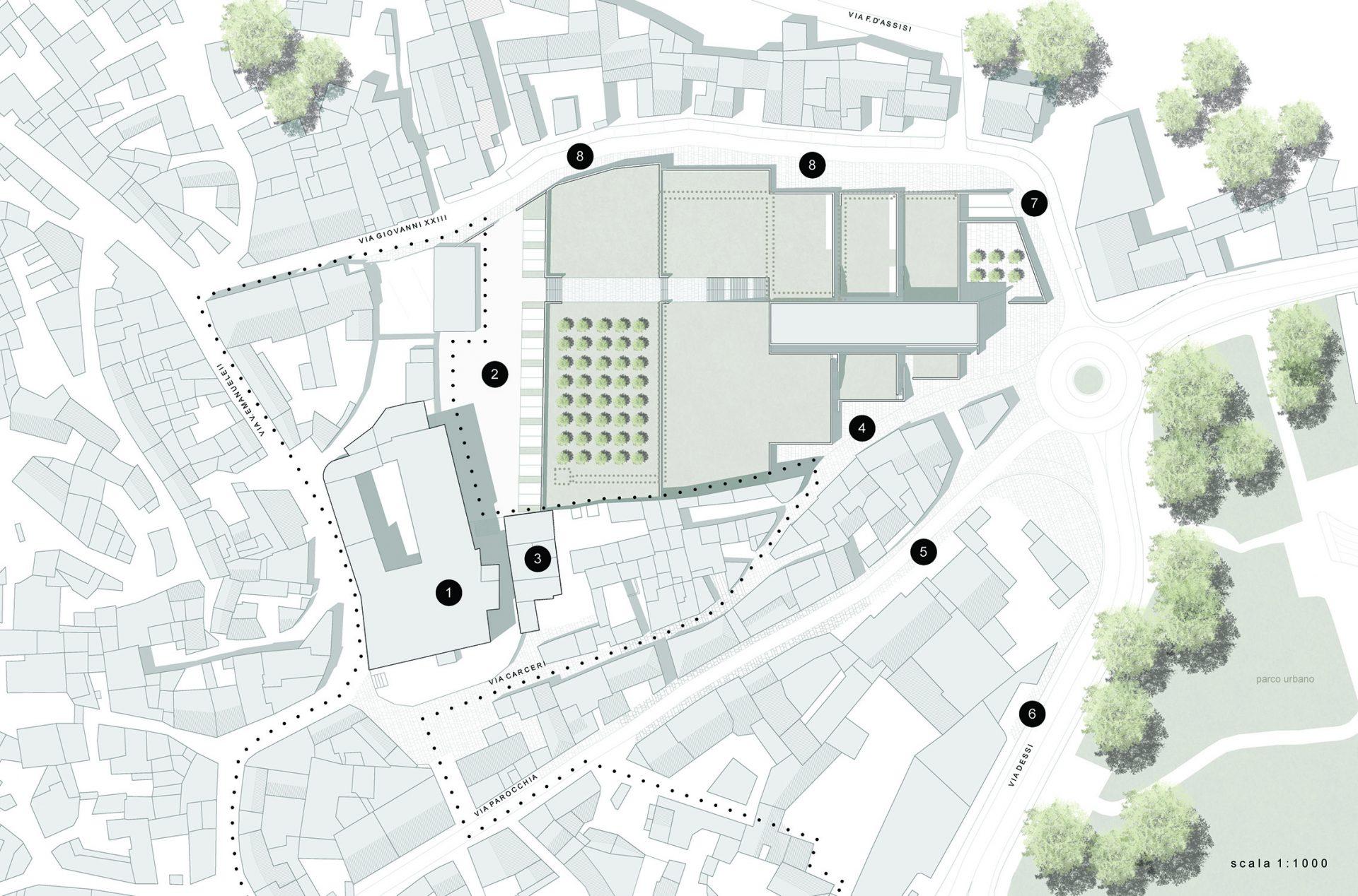 Planimetria urbana