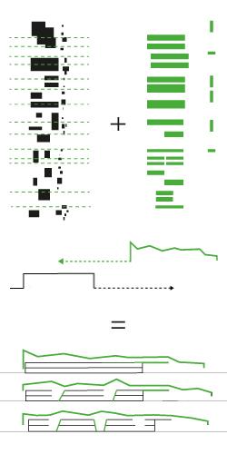 Schema compositivo
